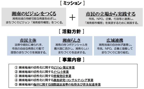 【最新】20140517最終(黒色)